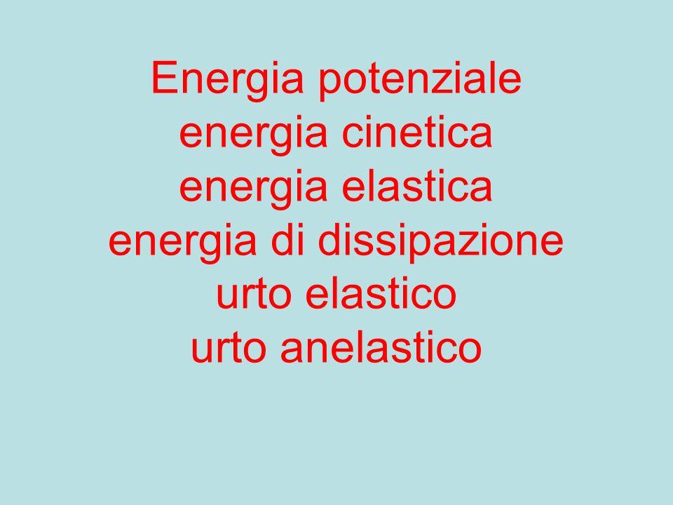 Energia potenziale energia cinetica energia elastica energia di dissipazione urto elastico urto anelastico
