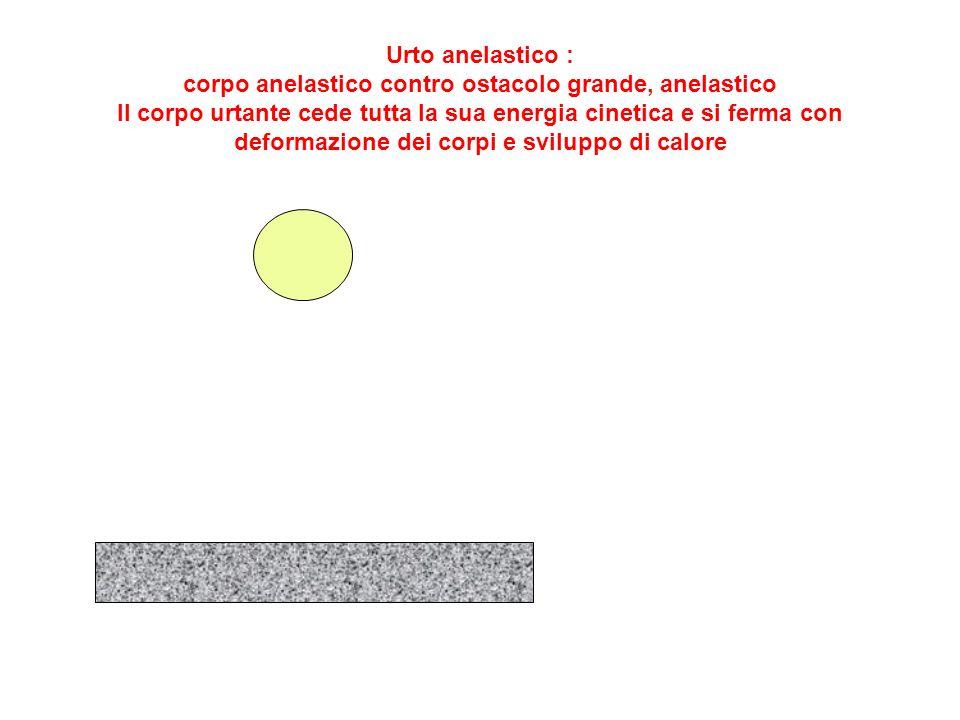 Urto anelastico : corpo anelastico contro ostacolo grande, anelastico Il corpo urtante cede tutta la sua energia cinetica e si ferma con deformazione dei corpi e sviluppo di calore