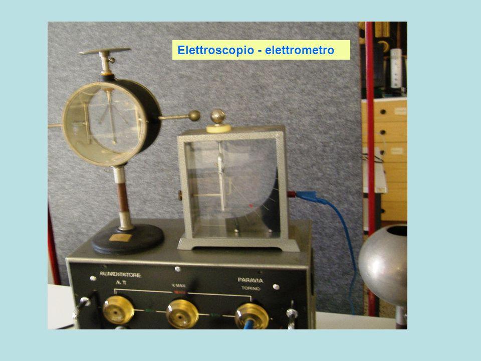 Elettroscopio - elettrometro