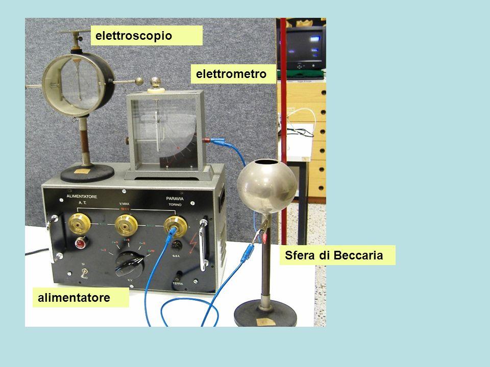 elettroscopio elettrometro Sfera di Beccaria alimentatore