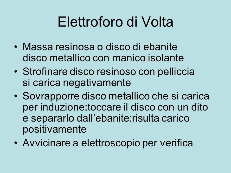 Elettroforo di Volta Massa resinosa o disco di ebanite disco metallico con manico isolante.