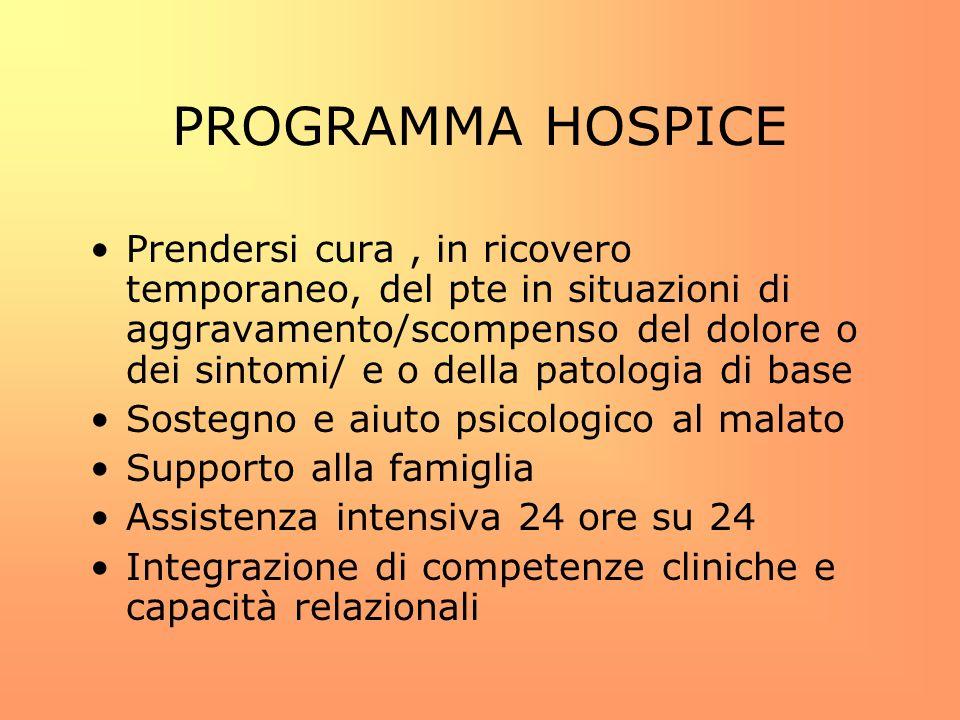 PROGRAMMA HOSPICE