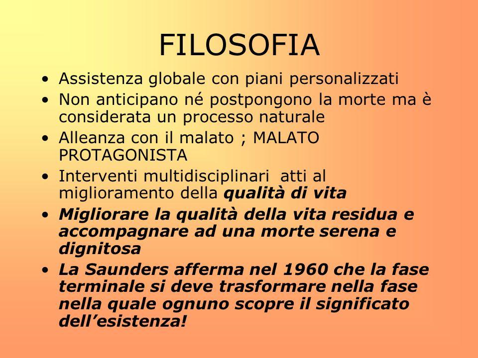 FILOSOFIA Assistenza globale con piani personalizzati