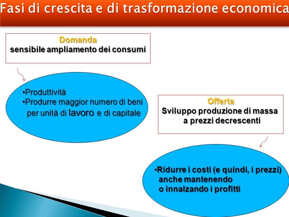 Fasi di crescita e di trasformazione economica