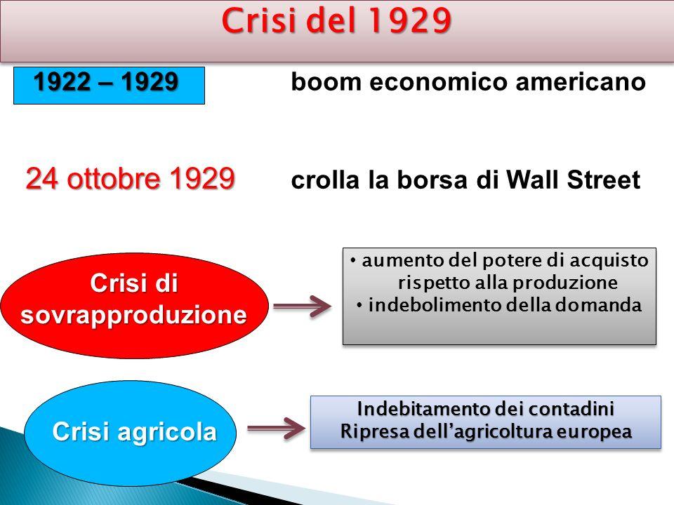 Crisi del 1929 24 ottobre 1929 crolla la borsa di Wall Street