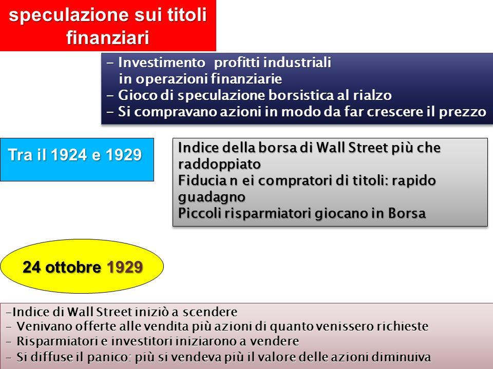 speculazione sui titoli finanziari