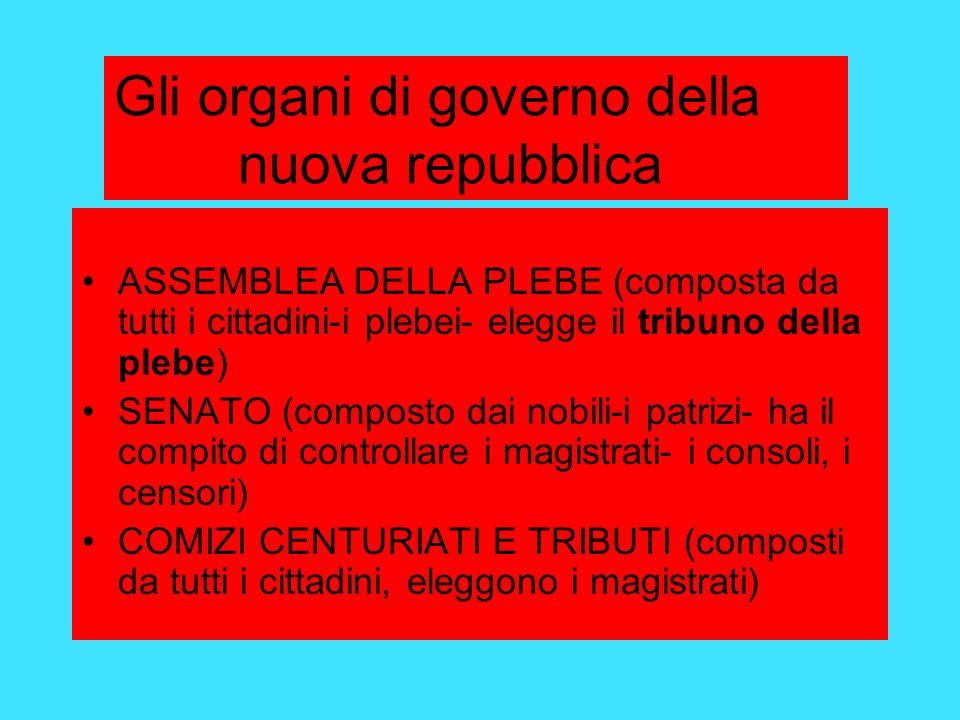 Gli organi di governo della nuova repubblica