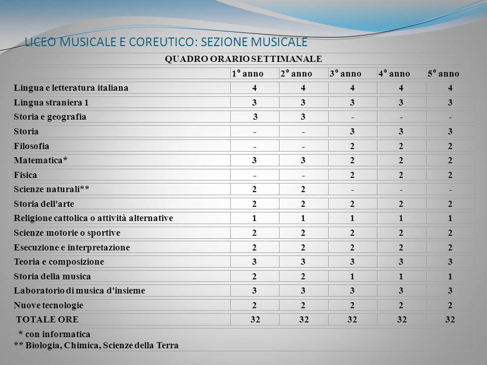 LICEO MUSICALE E COREUTICO: SEZIONE MUSICALE