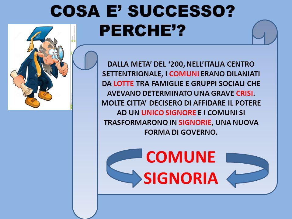 COSA E' SUCCESSO PERCHE'