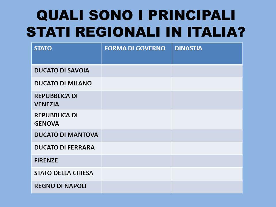 QUALI SONO I PRINCIPALI STATI REGIONALI IN ITALIA