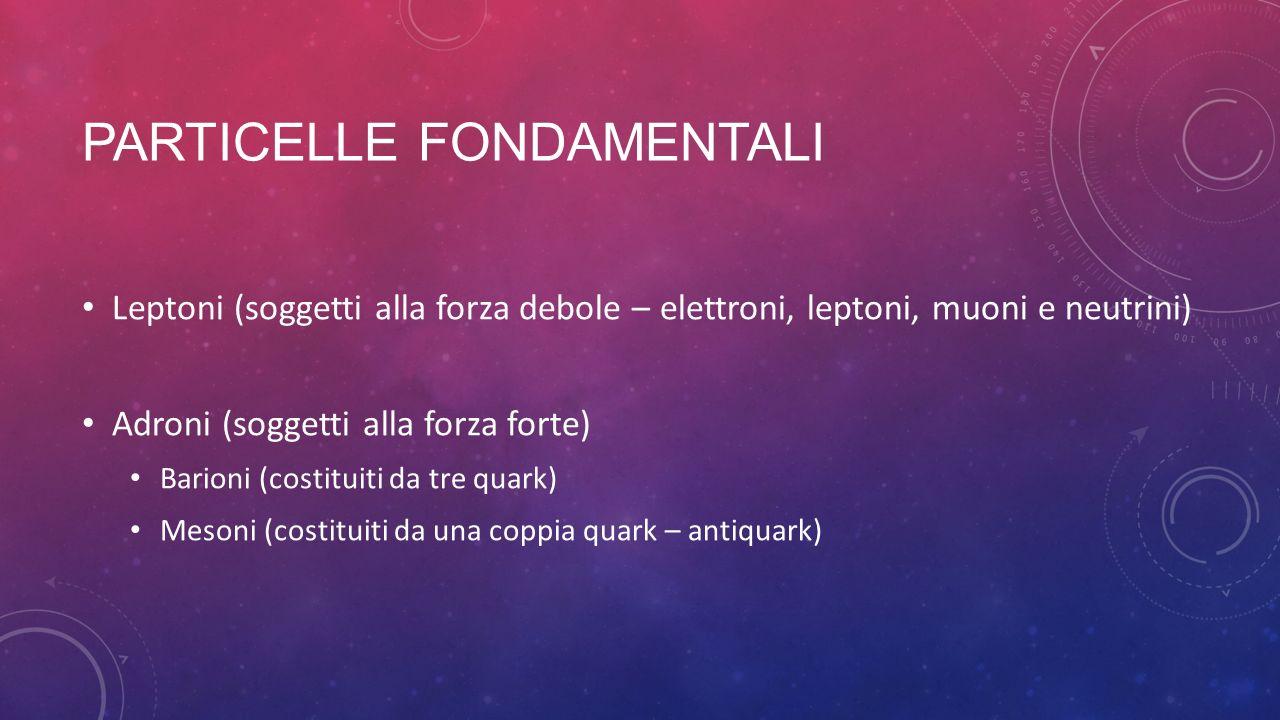 Particelle fondamentali