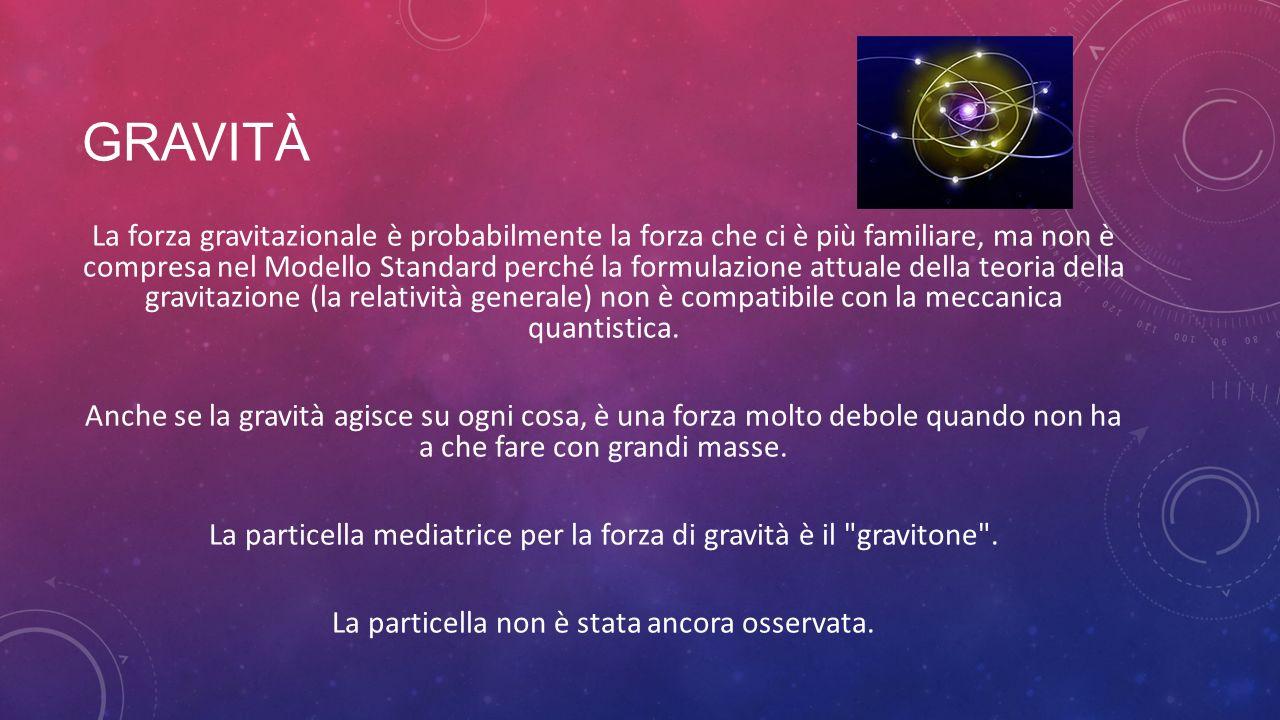 gravità