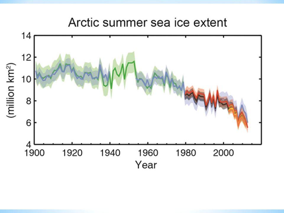 Estensione del ghiaccio marino nell Artide durante l estate