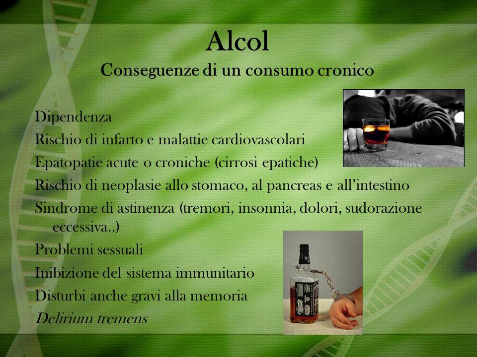Alcol Conseguenze di un consumo cronico
