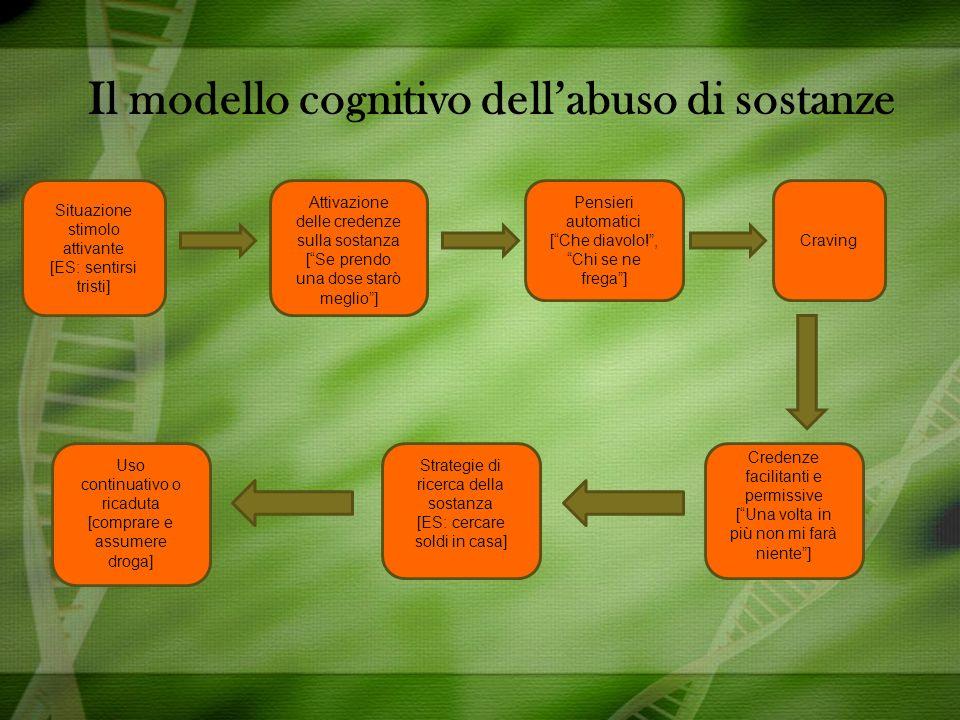 Il modello cognitivo dell'abuso di sostanze