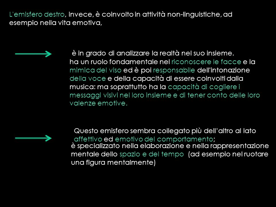 L emisfero destro, invece, è coinvolto in attività non-linguistiche, ad esempio nella vita emotiva,