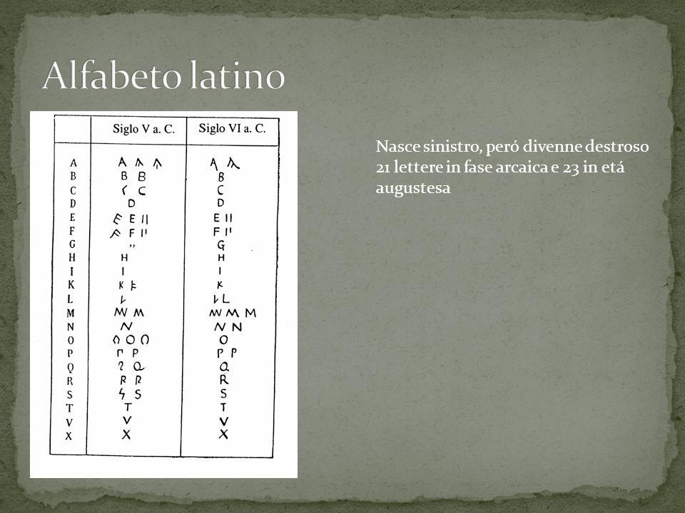 Alfabeto latino Nasce sinistro, peró divenne destroso
