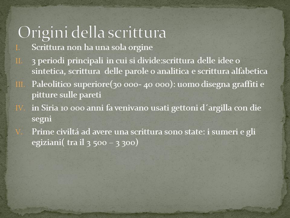 Origini della scrittura