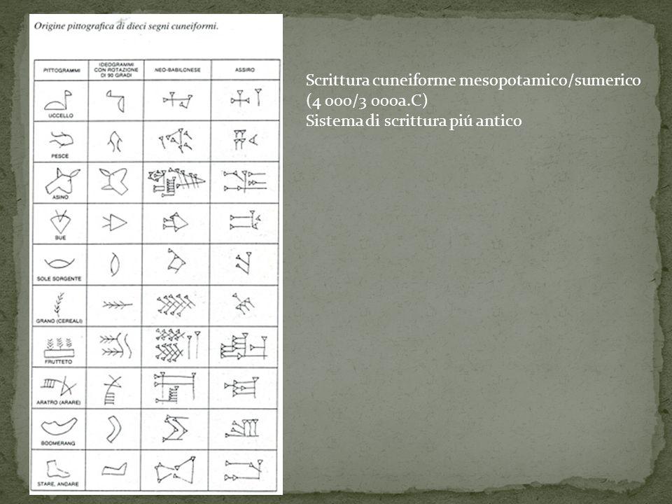 Scrittura cuneiforme mesopotamico/sumerico