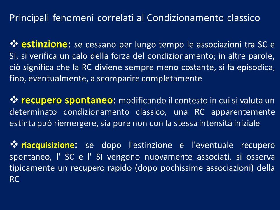 Principali fenomeni correlati al Condizionamento classico