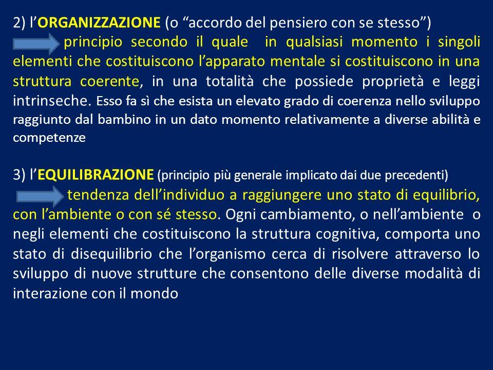 2) l'ORGANIZZAZIONE (o accordo del pensiero con se stesso )