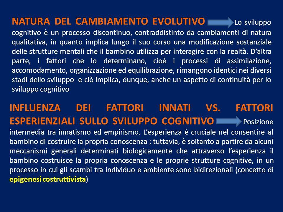 NATURA DEL CAMBIAMENTO EVOLUTIVO Lo sviluppo cognitivo è un processo discontinuo, contraddistinto da cambiamenti di natura qualitativa, in quanto implica lungo il suo corso una modificazione sostanziale delle strutture mentali che il bambino utilizza per interagire con la realtà. D'altra parte, i fattori che lo determinano, cioè i processi di assimilazione, accomodamento, organizzazione ed equilibrazione, rimangono identici nei diversi stadi dello sviluppo e ciò implica, dunque, anche un aspetto di continuità per lo sviluppo cognitivo