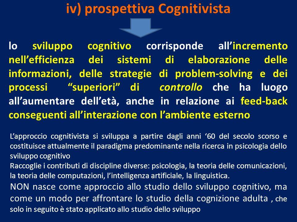 iv) prospettiva Cognitivista