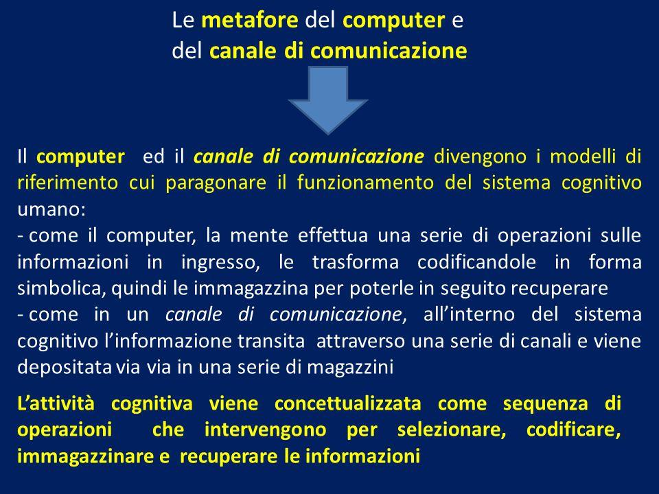 Le metafore del computer e del canale di comunicazione