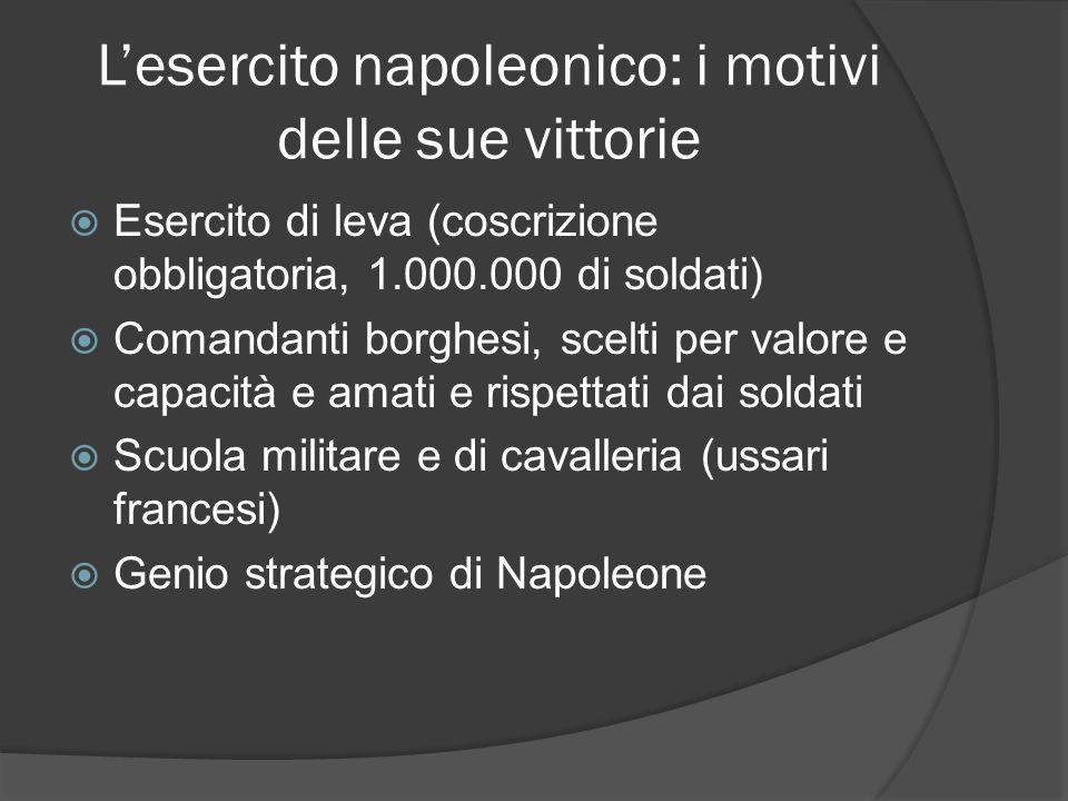 L'esercito napoleonico: i motivi delle sue vittorie