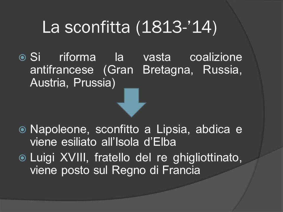 La sconfitta (1813-'14) Si riforma la vasta coalizione antifrancese (Gran Bretagna, Russia, Austria, Prussia)