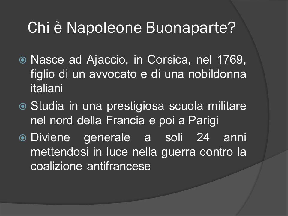 Chi è Napoleone Buonaparte