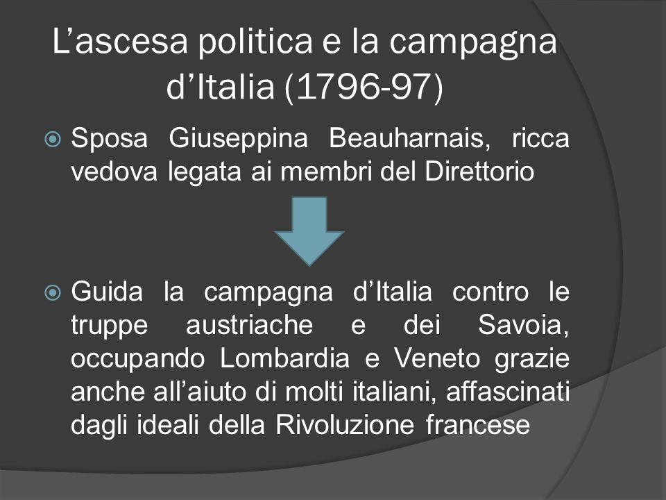 L'ascesa politica e la campagna d'Italia (1796-97)