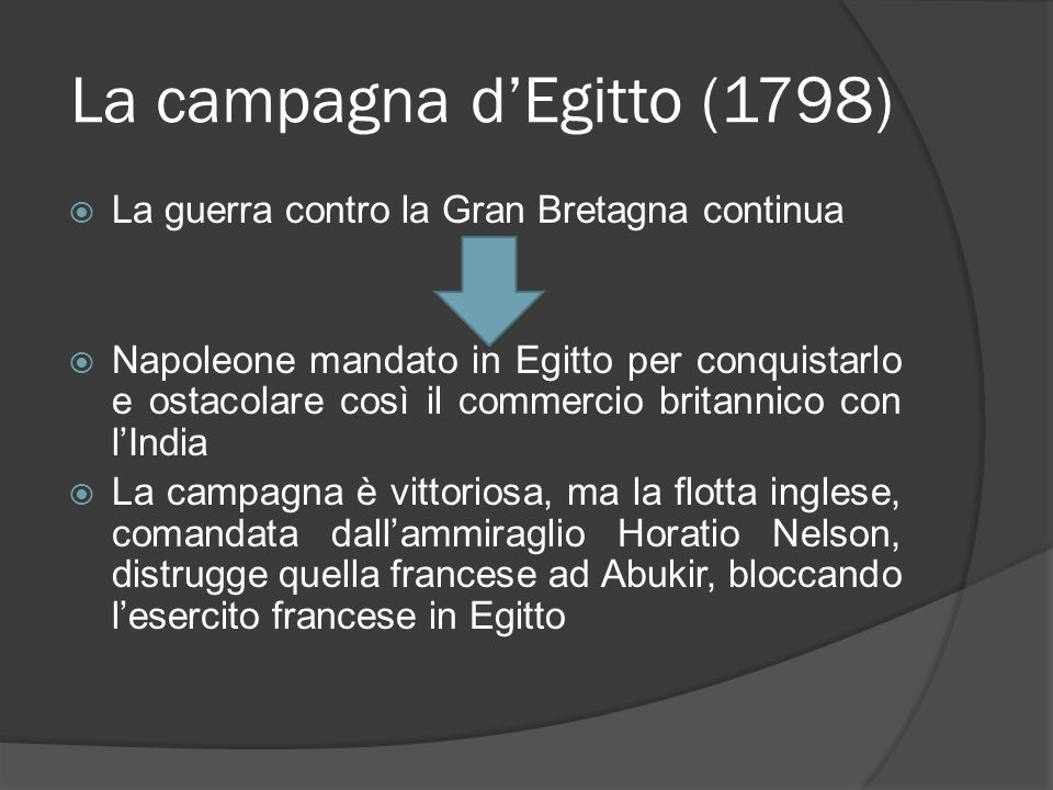 La campagna d'Egitto (1798)