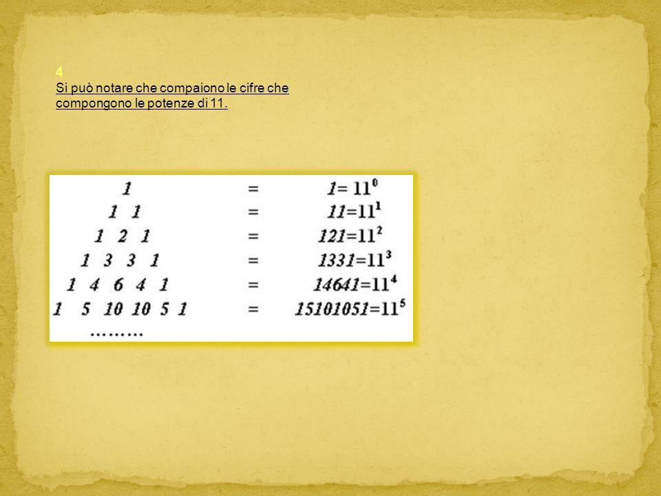 4 Si può notare che compaiono le cifre che compongono le potenze di 11.