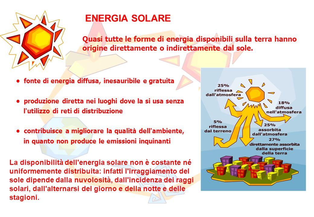 ENERGIA SOLARE Quasi tutte le forme di energia disponibili sulla terra hanno origine direttamente o indirettamente dal sole.