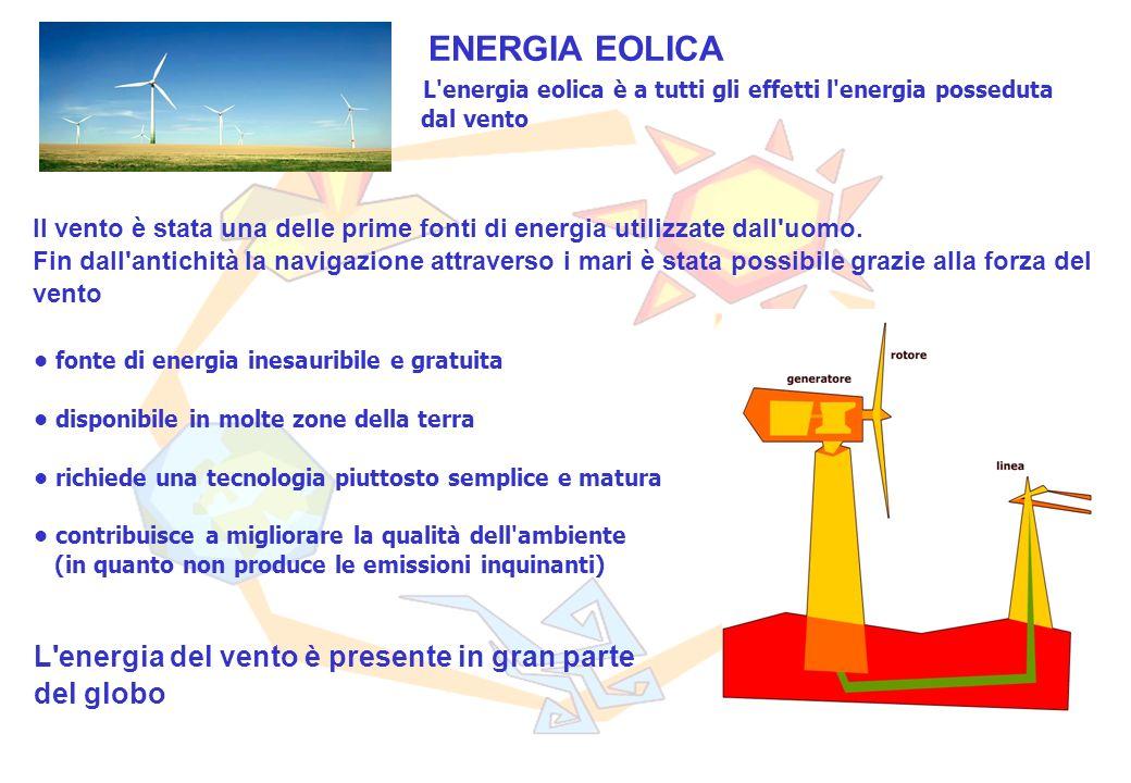 ENERGIA EOLICA L energia del vento è presente in gran parte del globo