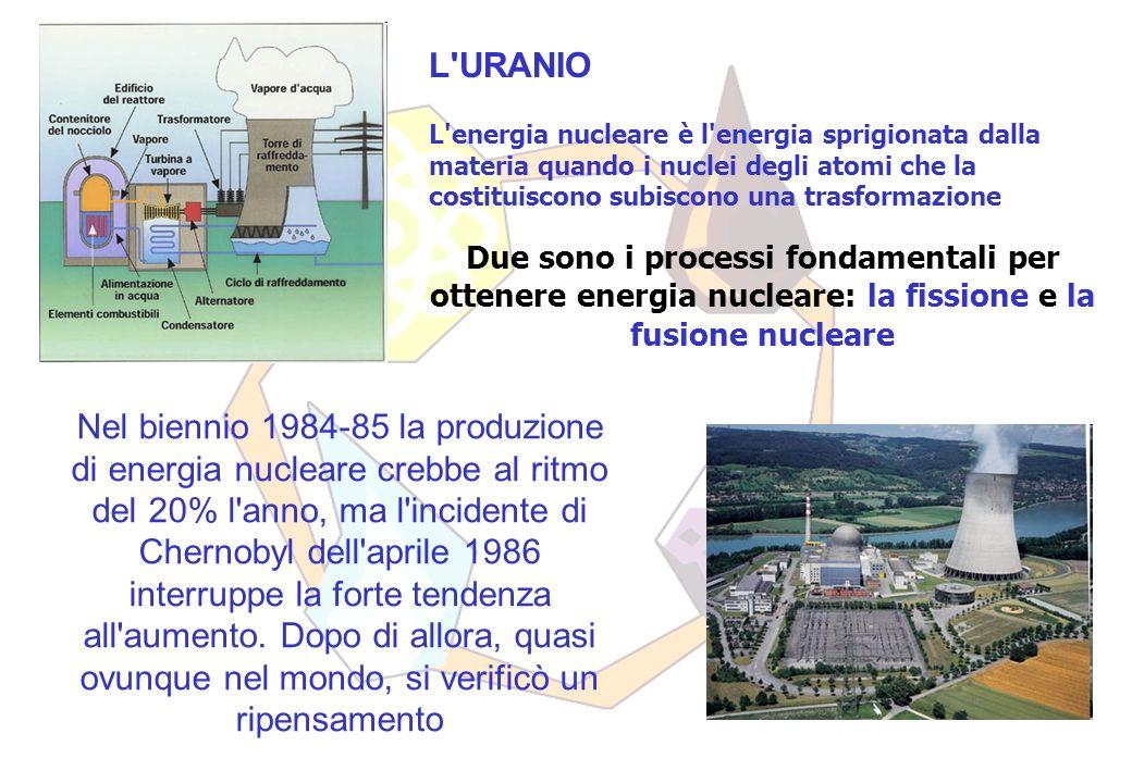 L URANIO L energia nucleare è l energia sprigionata dalla materia quando i nuclei degli atomi che la costituiscono subiscono una trasformazione.