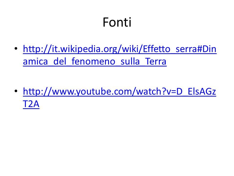 Fonti http://it.wikipedia.org/wiki/Effetto_serra#Dinamica_del_fenomeno_sulla_Terra.