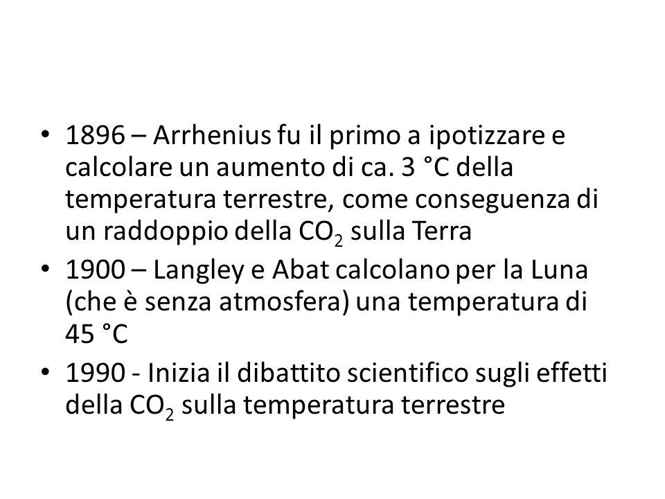 1896 – Arrhenius fu il primo a ipotizzare e calcolare un aumento di ca