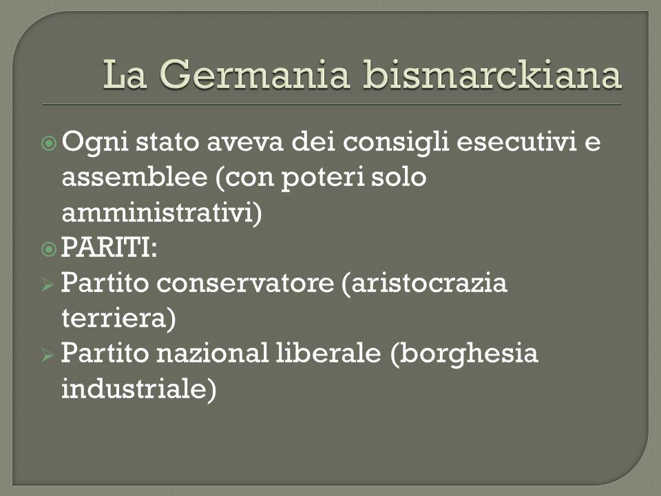 La Germania bismarckiana
