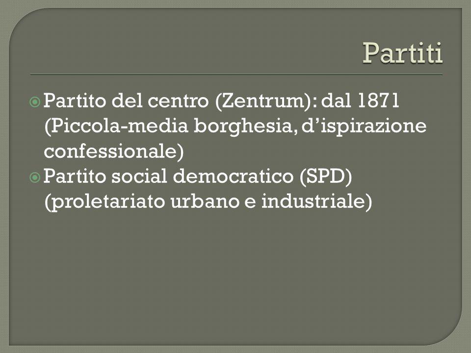 Partiti Partito del centro (Zentrum): dal 1871 (Piccola-media borghesia, d'ispirazione confessionale)