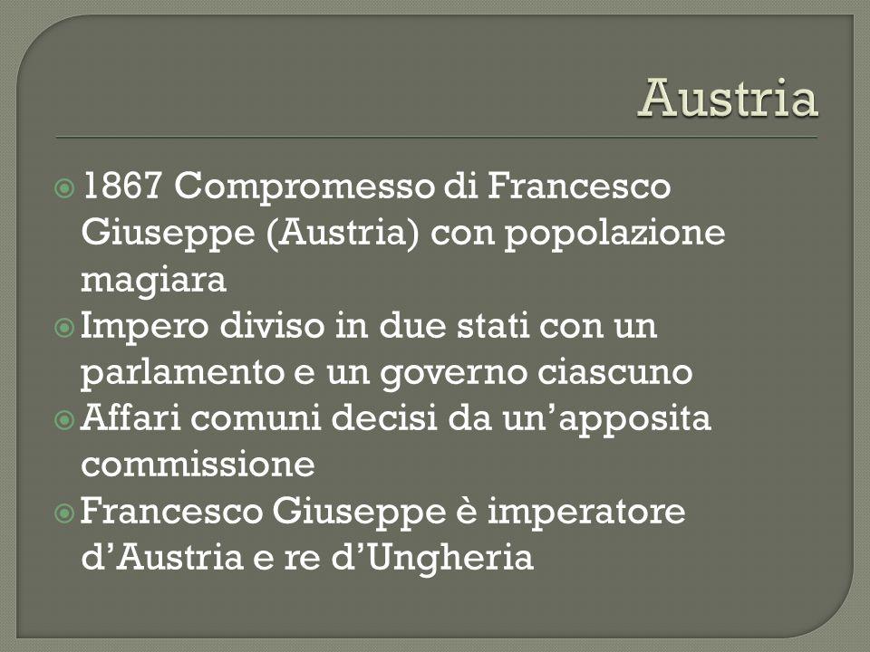 Austria 1867 Compromesso di Francesco Giuseppe (Austria) con popolazione magiara. Impero diviso in due stati con un parlamento e un governo ciascuno.