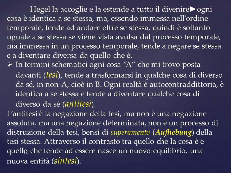Hegel la accoglie e la estende a tutto il divenire►ogni cosa è identica a se stessa, ma, essendo immessa nell'ordine temporale, tende ad andare oltre se stessa, quindi è soltanto