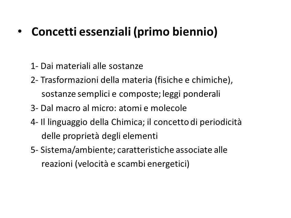 Concetti essenziali (primo biennio)