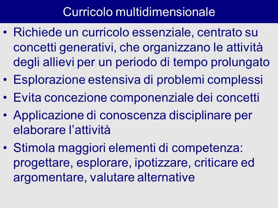 Curricolo multidimensionale