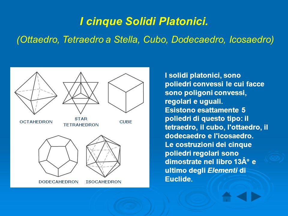 I cinque Solidi Platonici.