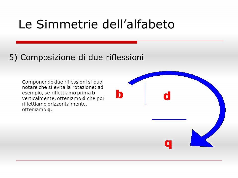 Le Simmetrie dell'alfabeto
