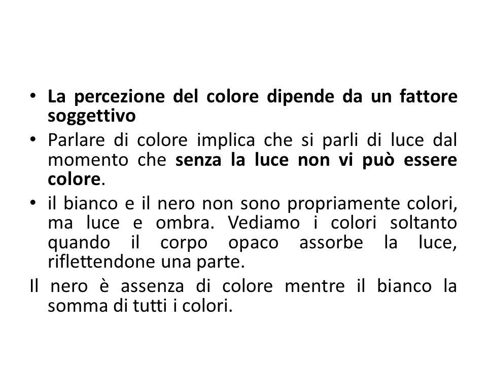 La percezione del colore dipende da un fattore soggettivo