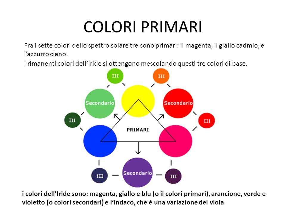 COLORI PRIMARI Fra i sette colori dello spettro solare tre sono primari: il magenta, il giallo cadmio, e l'azzurro ciano.