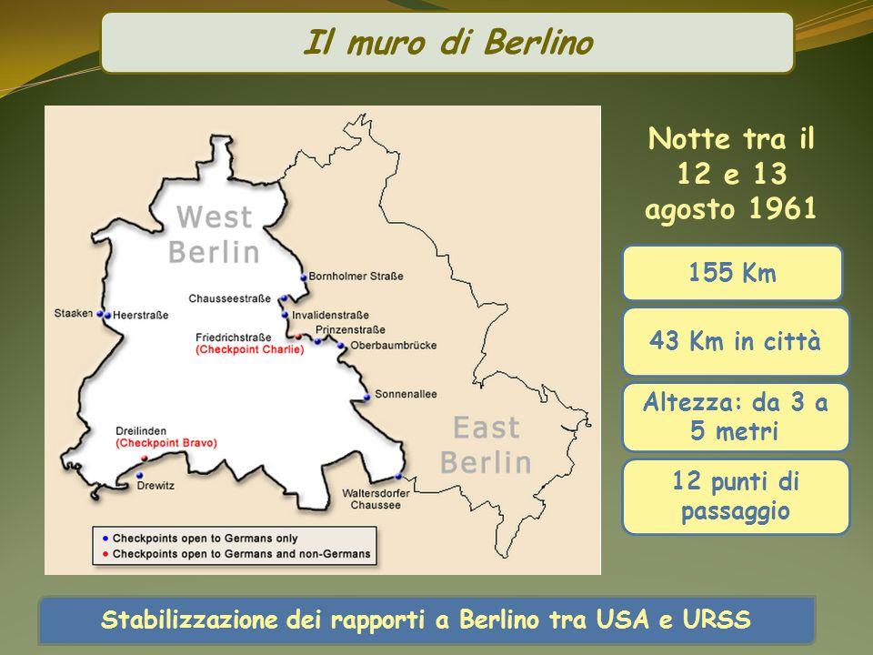 Stabilizzazione dei rapporti a Berlino tra USA e URSS
